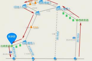 【古都西安】东线、华山、市内三日游